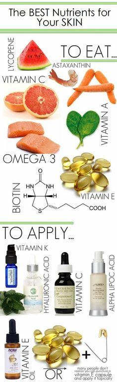 Top 10 Foods That Nourish Your Skin