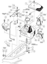 Ezgo Golf Cart Wiring Diagram | EZGO PDS Wiring Diagram