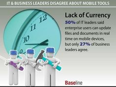 IT & Business Leaders Disagree About Mobile Tools: Lack of Currency