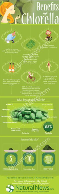 Benefits of Chlorella.  Super high in protein and Omega 3 fatty acids.  GREAT supplement for vegans & vegetarians.