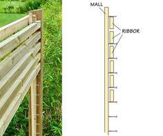 Gör en mall till planket - Fixa - Hus & Hem