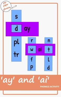 Pronoun Activities, Learning Phonics, Phonics Rules, Phonics Reading, Jolly Phonics, Phonics Worksheets, Learning Activities, Kindergarten Worksheets, Teaching Resources