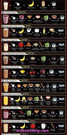 Guide to Different Protein Shakes: Coolguides -You can find Protein shake recipes and more on our website.Guide to Different Protein Shakes: Coolguides Apple Smoothies, Healthy Smoothies, Healthy Drinks, Healthy Detox, Morning Smoothies, Nutrition Drinks, Diabetic Drinks, Homemade Smoothies, Oatmeal Smoothies