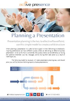 Presentation planning is the key to effective PowerPoint; use this simple model to create a solid structure when planning a presentation...