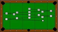 Billiard Instructional - Fundamental Drill - http://thepoolscene.com/instructional/billiard-instructional-fundamental-drill/
