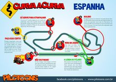 Barcelona Circuit guide