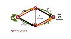 INFO2040X mod2 tardos braess paradox v2