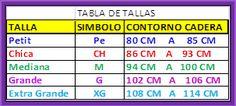 Las 10 primeras Tablas de Tallas y Medidas siguientes hacen referencia de las medidas que hay que considerar para diseñar correctamente los moldes de ropa en la talla mas apropiada. Estas tablas d…