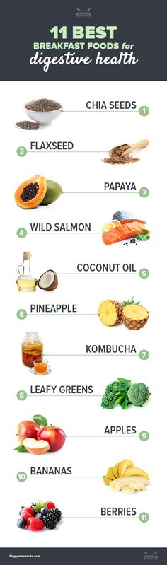 10 Of The Best Breakfast Foods To Improve... - Health Blog