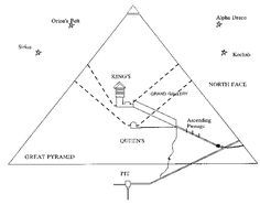 great pyramid of giza point to what star | The Great Pyramid of Giza Visits Immortal Monday | Debra Kristi's Blog