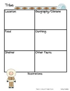 Native Americans Printables - TpT this could be adaptable for older grades