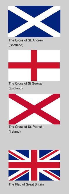 efb40dc86d2b 70 Best Flags images