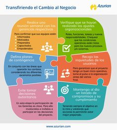 Cómo transferir el cambio a tu empresa #infografia #infographic #rrhh