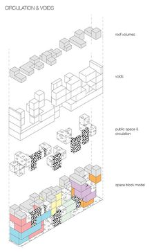 Urban Regeneration of Seoul by Kristina Seo