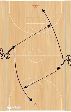 Basketball Play - Full Court Layups