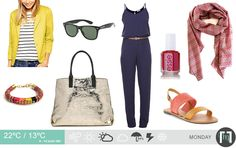 8th December Daily Weather, Fashion Forecasting, Cape Town, December, My Style