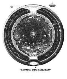 Interior of our hollow Earth