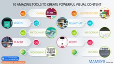 Nowadays it's really easy to access wonderful tools to create amazing visuals.There are millions of graphics tools out there on the Web, so we wanted to introduce you to a few that are highly recommended …  #visualcontent #contentmarketing #tools #marketing