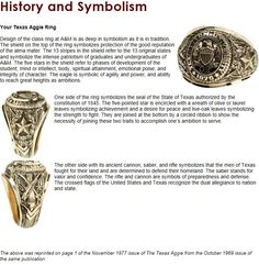 Texas A & M University Aggies. History of the ring.