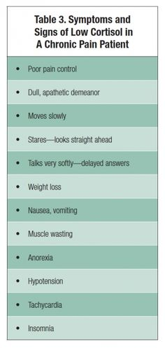 Why screen chronic pain patients for cortisol levels? Enough information about pain and its effects on the endocrine system has accumulated to provide a basis for specific clinical interpretations and recommendations. This article provides simple guidelines to begin cortisol screening of your patients with chronic pain.