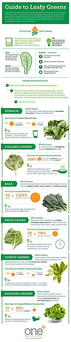 From Lifehack - Here's Why You Shouldn't Skip Those Leafy Greens Today