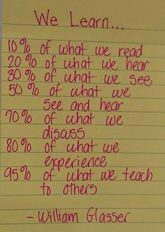 This is good quote to have students write about in learning journal. I plan to use during first week.
