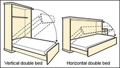 Fold-Down Bed Hardware Kits - Lee Valley Tools - the source of so much humour in entertainment. Murphy-bett Ikea, Fold Down Beds, Horizontal Murphy Bed, Bed Hardware, Modern Murphy Beds, Murphy Bed Plans, Queen Mattress, Decorate Your Room, Wood Turning