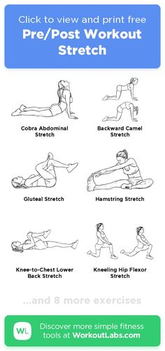 Body Workout At Home, At Home Workout Plan, Post Workout, Workout Plans, Teen Workout, Workout Men, Full Body Stretching Routine, Stretch Routine, Stretching Before Exercise