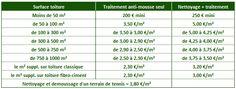 Tarif_demoussage_traitement_anti_mousse_nettoyage