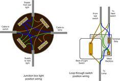 Ceiling Fan Speed Switch Wiring Diagram Electrical in