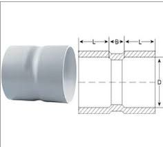 Maa Bhimeshwari is one of the best PVC Pipe Cement Suppliers. Find details on UPVC pipes and CPVC fittings materials suppliers, exporters companies in Gurgaon.