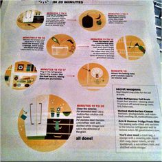 Speed clean the fridge. From Real Simple Magazine.