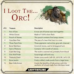 Post with 5282 votes and 136897 views. Tagged with gaming, fantasy, roleplay, dungeons and dragons, i loot you pikachu; Some ideas for rolling that phat lewt in your D&D game. Dungeons And Dragons 5e, Dungeons And Dragons Homebrew, Dnd Dragons, Dragon Age, Dnd Table, Pen & Paper, Dungeon Master's Guide, Dnd Funny, Dnd 5e Homebrew