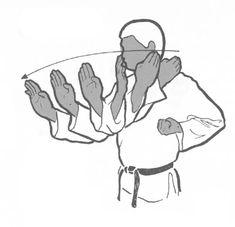 Shotokan Karate Kata, Kung Fu, Goju Ryu, Kyokushin Karate, Karate Training, Fighting Poses, Martial Arts Techniques, Japanese Warrior, Martial Arts Workout