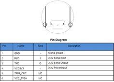 2x Barcode / QR code Scanner Modules Qr Code Scanner, Arduino, Coding, Electronics, Consumer Electronics, Programming