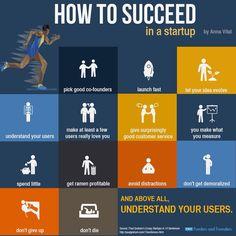 Infographic for entrepreneurs