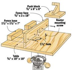 Make a quick, simple, and effective home made router table