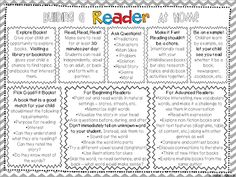 Classroom Freebies: Building A Reader At Home - Spanish Handout