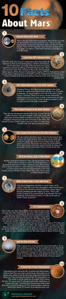 10 Facts About Mars