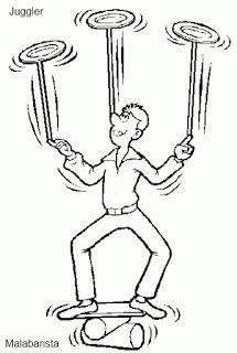 Fichas de Inglés para niños: Fichas del circo en inglés. Juggler. Malabarista.