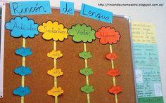 4 grupos de palabras. He querido hacer este recurso para que vayan familiarizándose con estas palabras. Cada grupo es de un color para facilitar su aprendizaje y que así asocien color y grupo.
