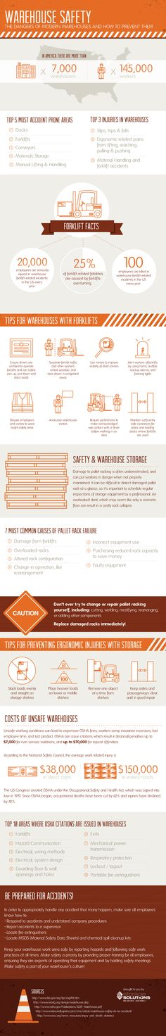 Warehouse Safety by the numbers #infographic #warehousing