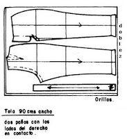 El costurero de Stella curso gratis: Plano de corte del pantalón femenino