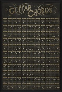 Guitar Chord Chart Framed Graphic Art                                                                                                                                                     More