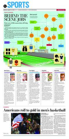 Behind the scene jobs for high school football