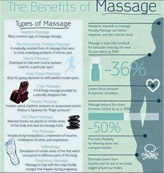 The Benefits of Massage... #WholisticExpo #SanDiego
