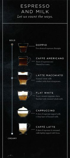 bevande al caffe e latte di Starbucks