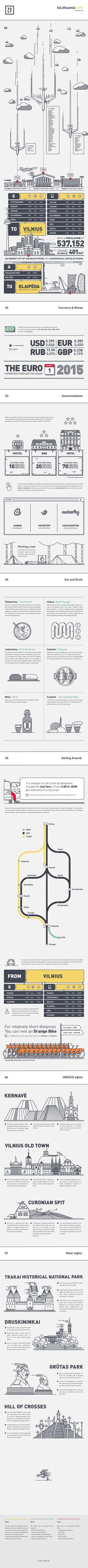 Go To Lithuania infographic — Designspiration