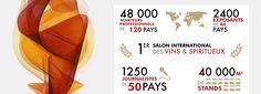 Vinexpo 2015 : du 14 au 18 juin 2015