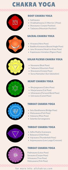 36 Best Chakra Yoga Asanas to Heal Seven Chakras Yoga chakra yoga Iyengar Yoga, Ashtanga Yoga, Chakra Yoga, Healing Meditation, Yoga Meditation, Chakra Healing, Yoga Chakras, Zen Yoga, Kundalini Yoga Poses